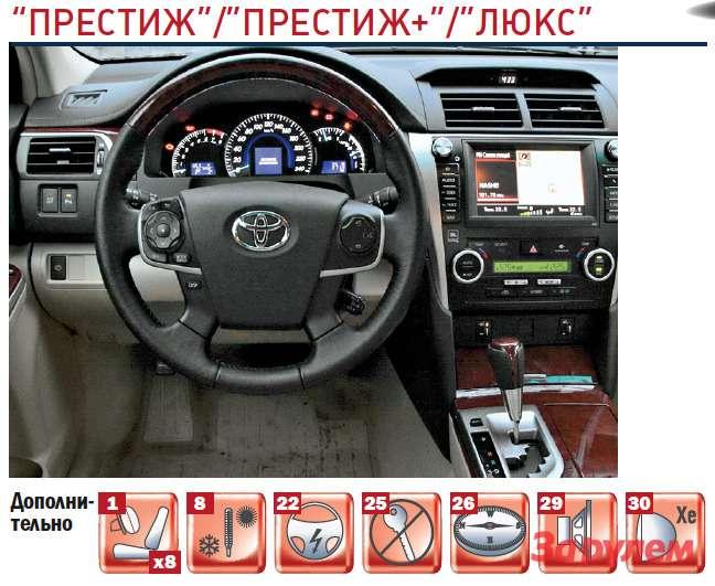 «Тойота-Кэмри», комплектация «Престиж»/«Престиж+»/«Люкс»