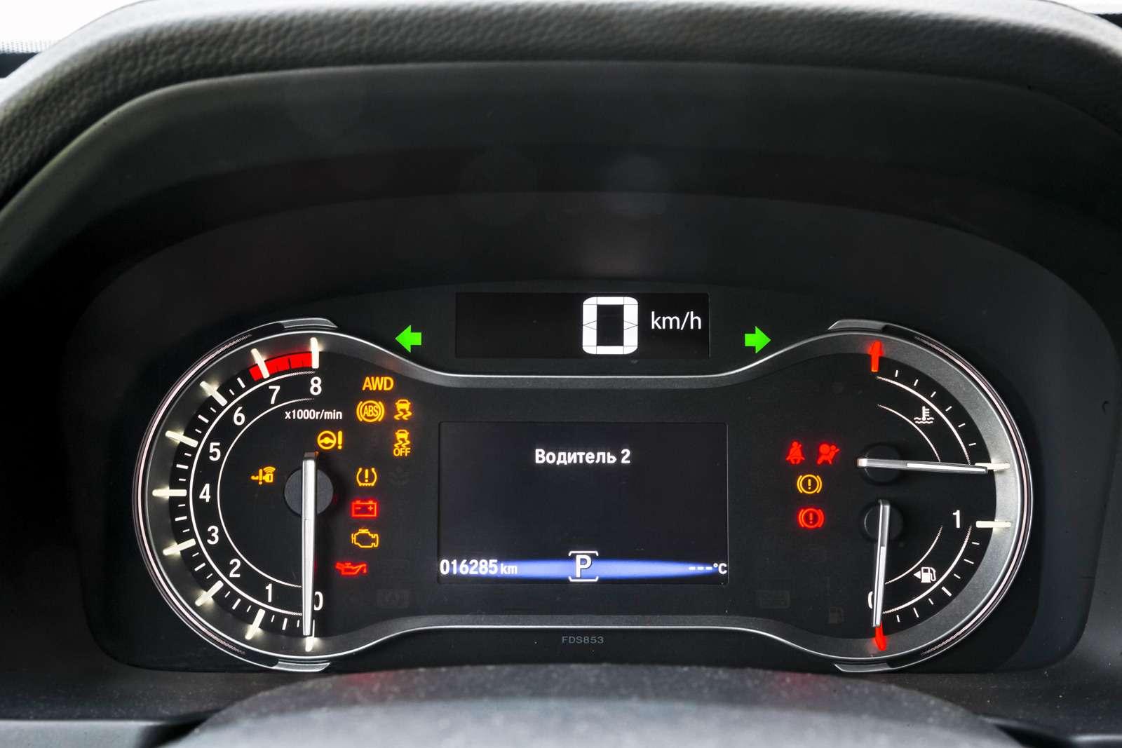 Тест полноразмерных кроссоверов: Honda Pilot, Kia Sorento Prime иFord Explorer— фото 614973