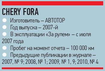 CHERY FORA