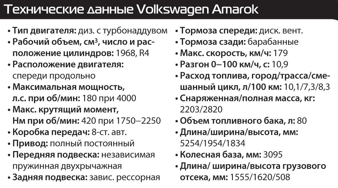 VWAmarok