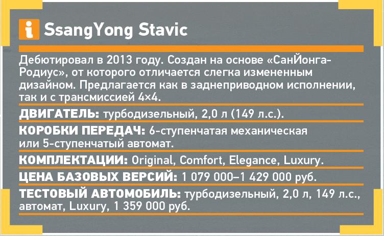 SsangYong Stavic vsVWCaddy Maxi: каблуки ибусы— фото 262282