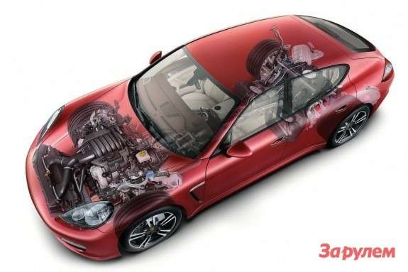 Porsche Panamera V6skeleton