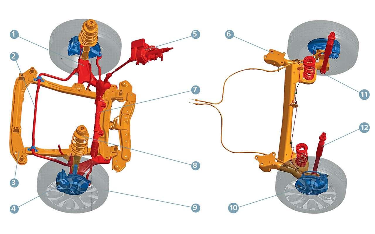 Lada XRAY Cross: тест-драйв навсе деньги— фото 930369