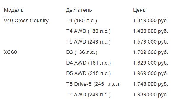 вольво_цены