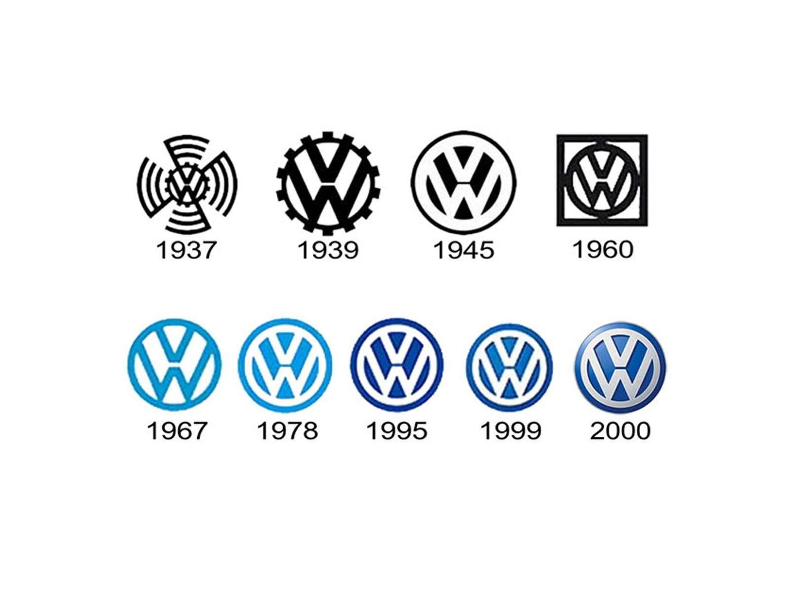 Какпоявились логотипы европейских автомобилей— фото 581133