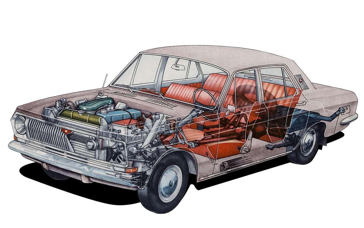 Самая популярная Волга: ГАЗ-24и еезарубежные аналоги— фото 1153080