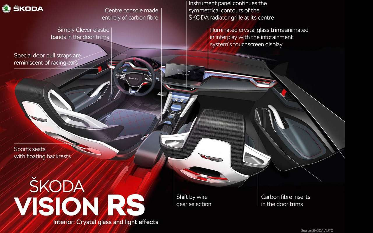 Skoda представила предвестника нового Rapid— фото 910263