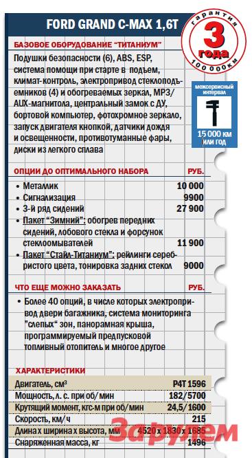 «Гранд-Си-Макс-1,6T», от 1 004 000 руб., КАР от 8,94 руб./км