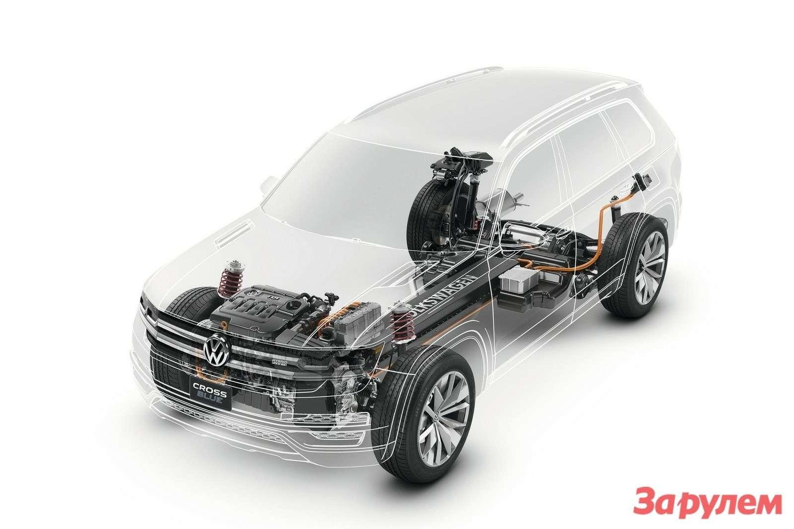 Volkswagen CrossBlue Concept technical image 2