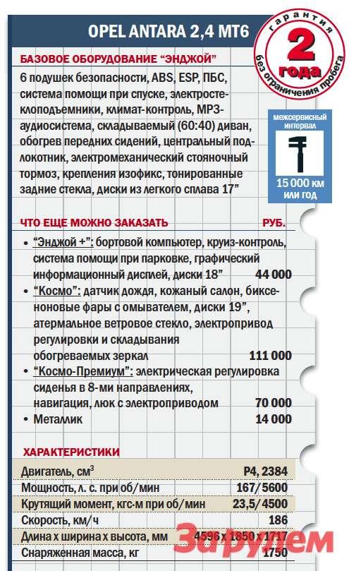 «Опель-Антара», от 1 020 000 руб., КАР от 7,89 руб./км