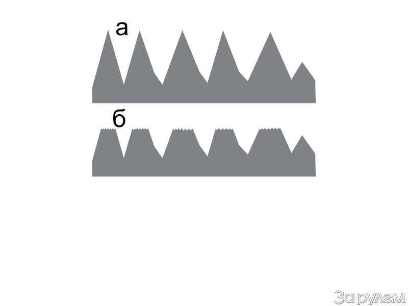Наплоских вершинах