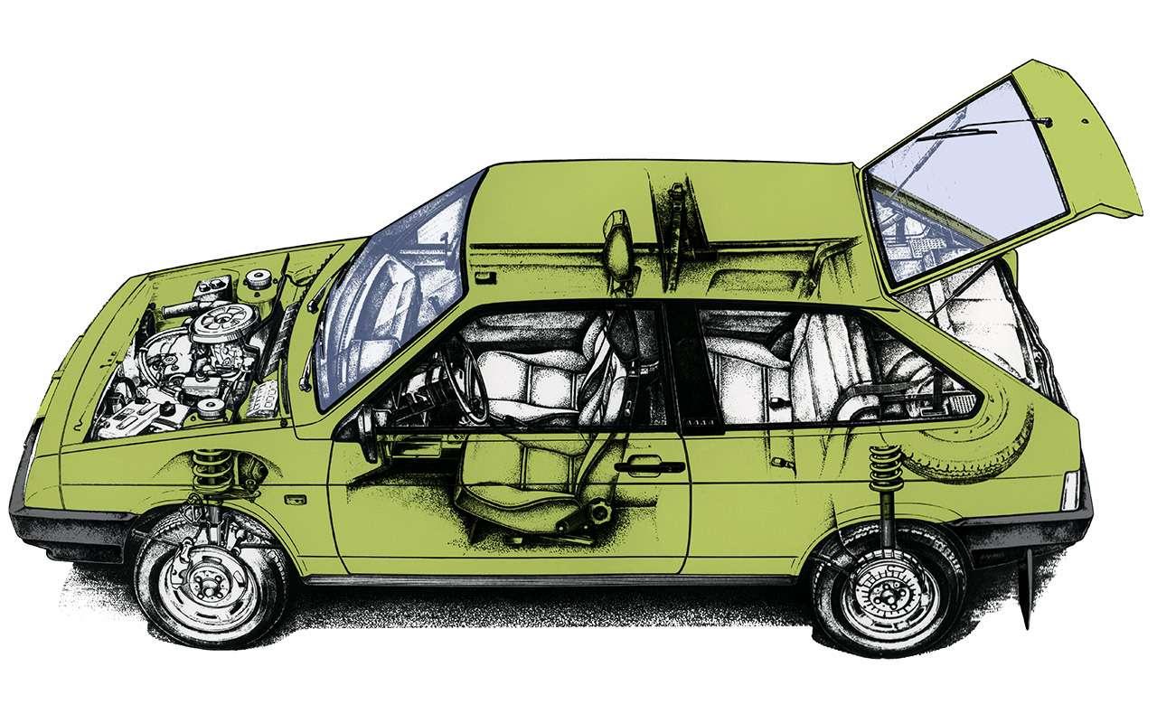 Рождение «зубилы»: как появился ВАЗ-2108(ипри чем тут Porsche)— фото 1013624
