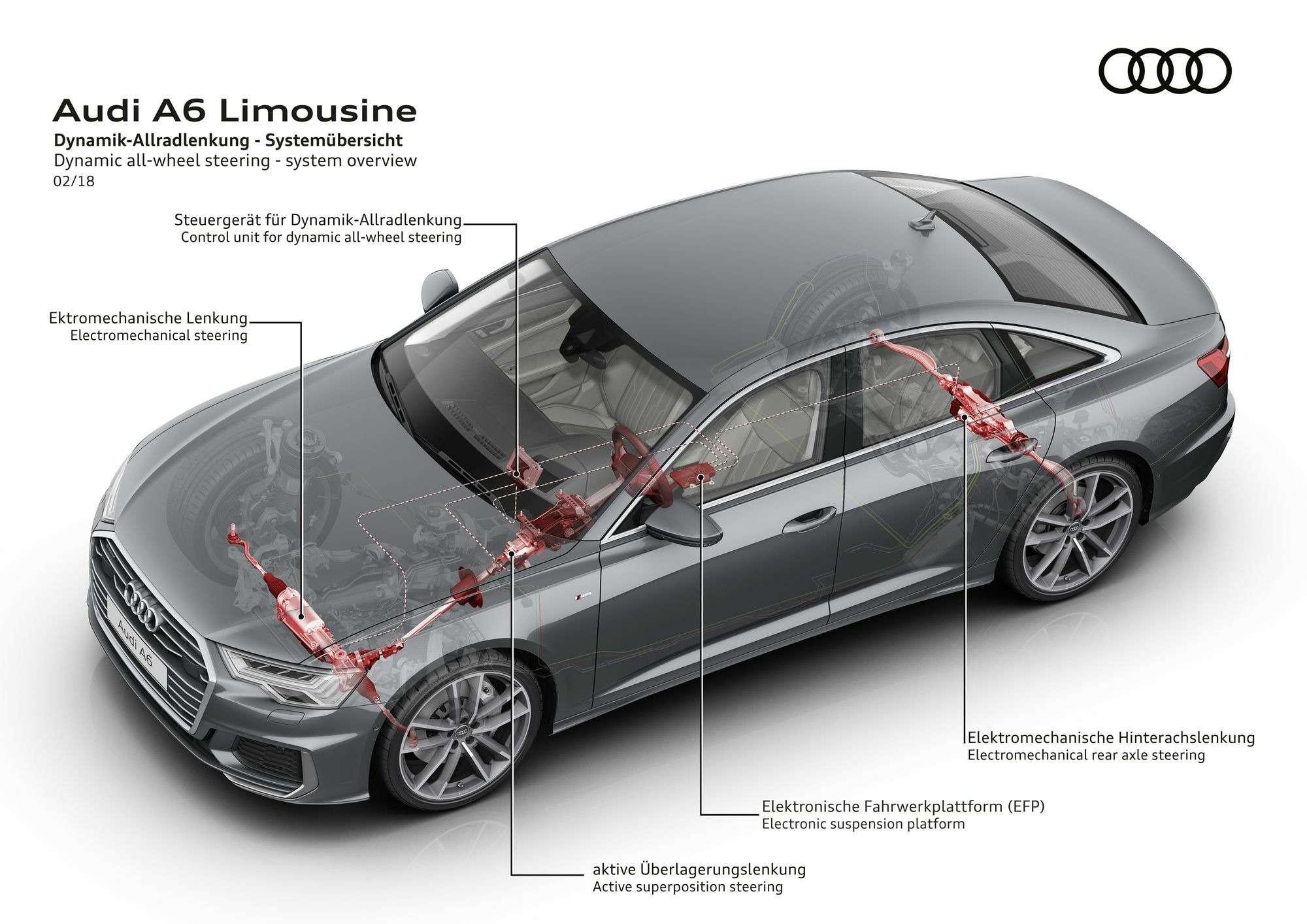 Новый Audi A6: найди десять отличий— фото 849241