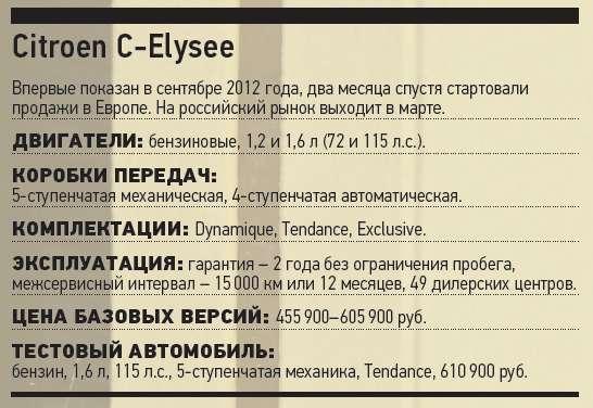 Citroen C‑Elysee