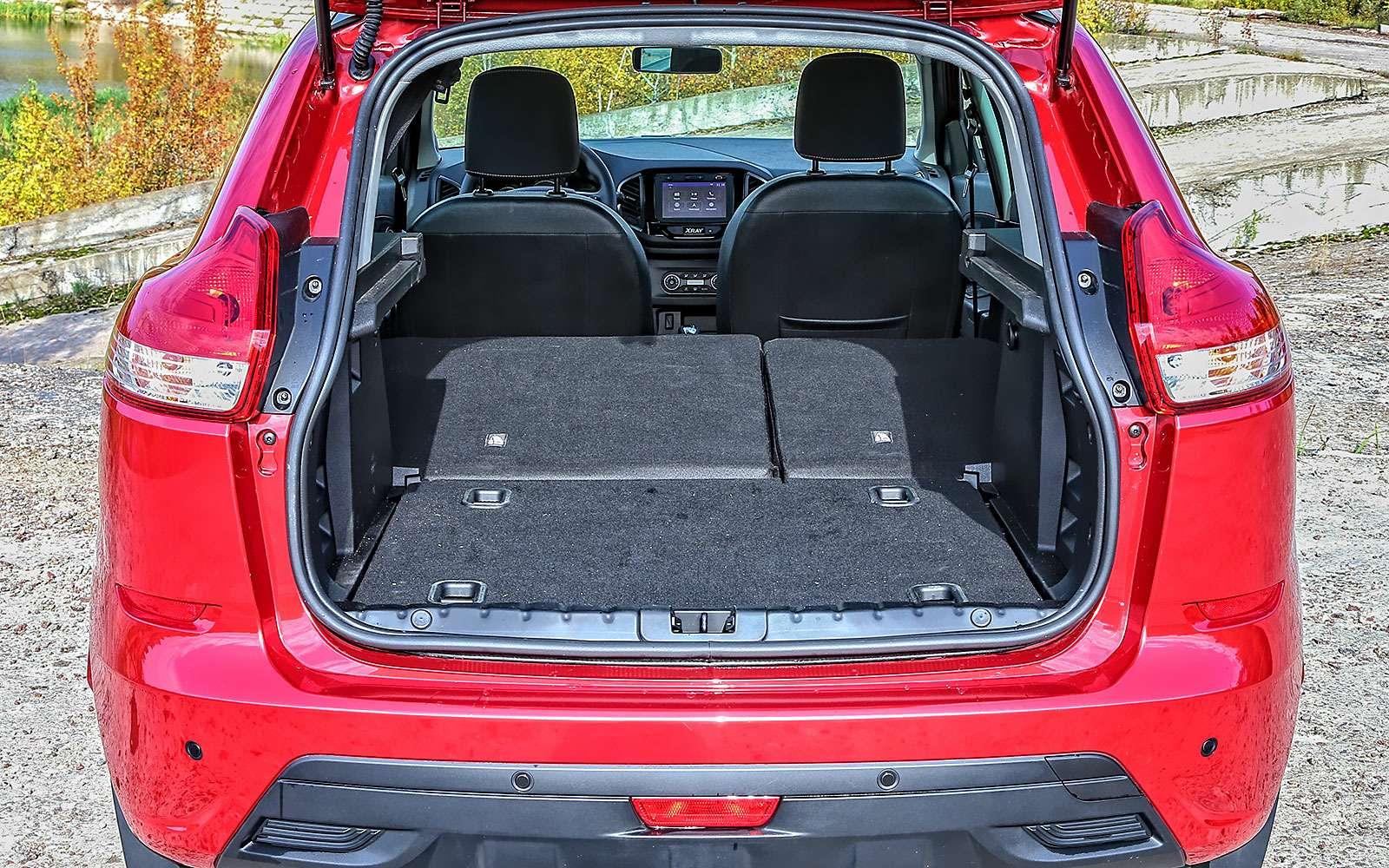 Lada XRAY: выбираем оптимальную комплектацию— фото 798514