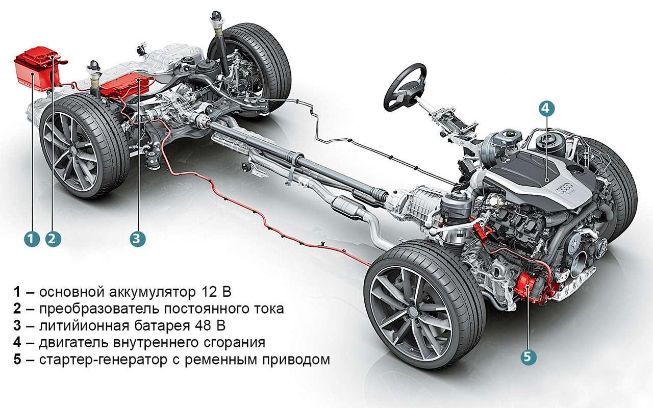 Новый Audi А6: автопилот третьего уровня— фото 880426