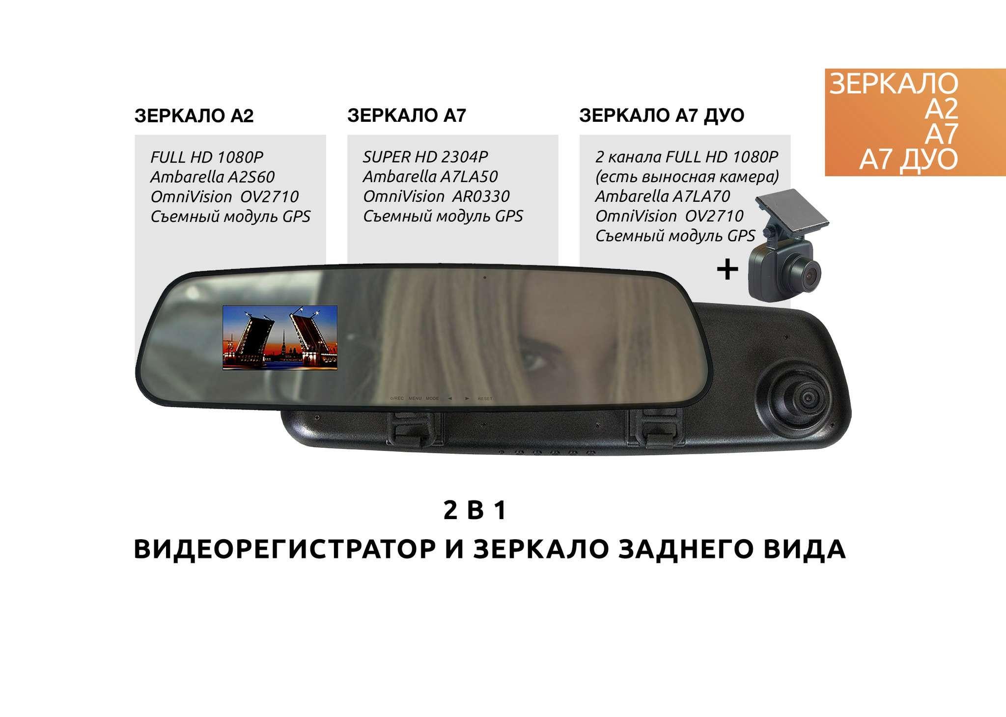 заказать видеорегистратор в россии