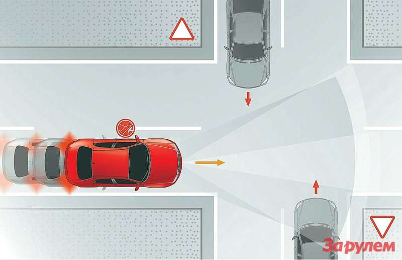 Обопасно приближающейся сбоку машине предупредит звук, азатем вдело вступит экстренное торможение. Поподсчетам немецких аналитиков, только эта система предотвратит или снизит тяжесть последствий 27% аварий наперекрестках.