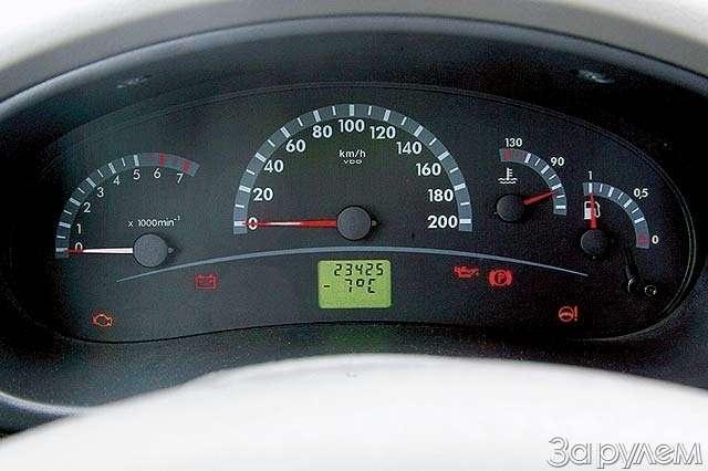 Тест Renault Logan, Lada Kalina, Lada 110, Daewoo Nexia, Chevrolet Lanos. Сделано вСССР— фото 64310