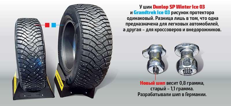 Тест новых зимних шин Dunlop: легкие шипы, иихмного!