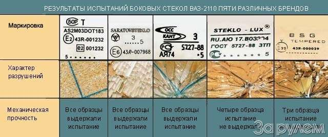 Тупые осколки против заточенных кинжалов— фото 65335