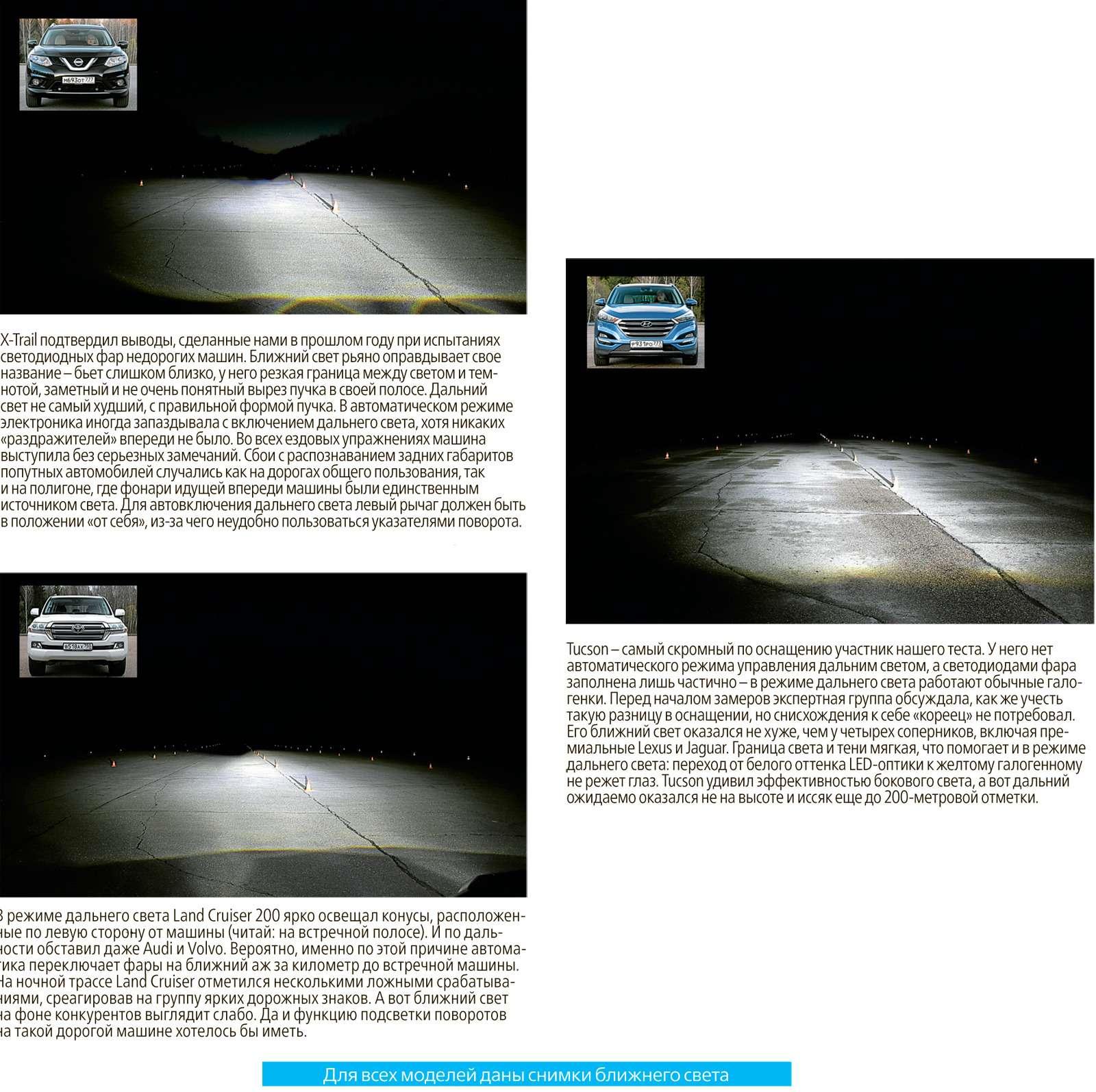 Супертест светодиодных фар: какая из10машин заглянет дальше?— фото 601099