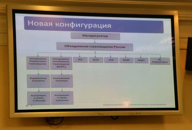 Предалгаемая организация страховой отрасли с помощью Мегарегулятора no copyright