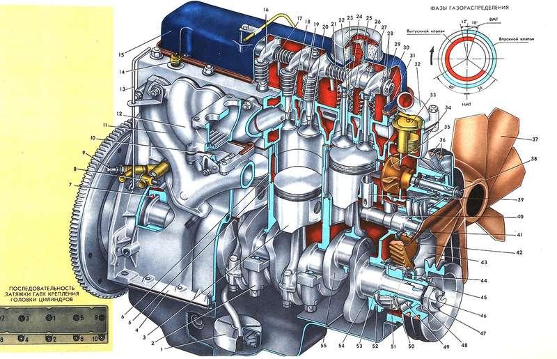 Удивительная история самого передового нашего двигателя