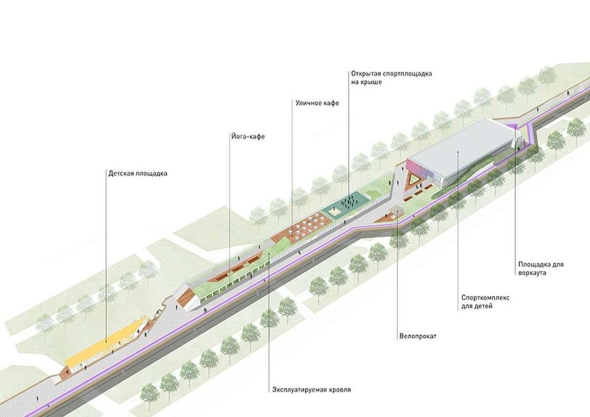 Висячие сады ибассейн: грандиозный проект реконструкции Московского монорельса— фото 886040