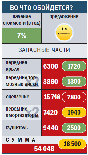 """""""ШКОДА-ОКТАВИЯ II"""""""