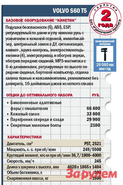 «Вольво-S60-T5», от 1 179 000 руб., КАР от 9,90 руб./км