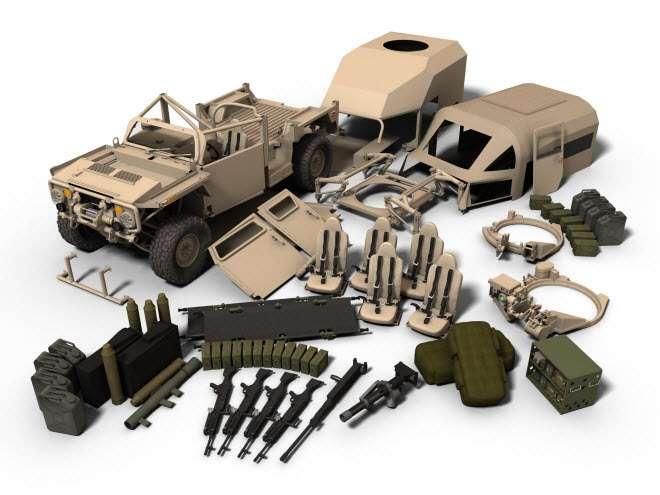 GMV-Accessories