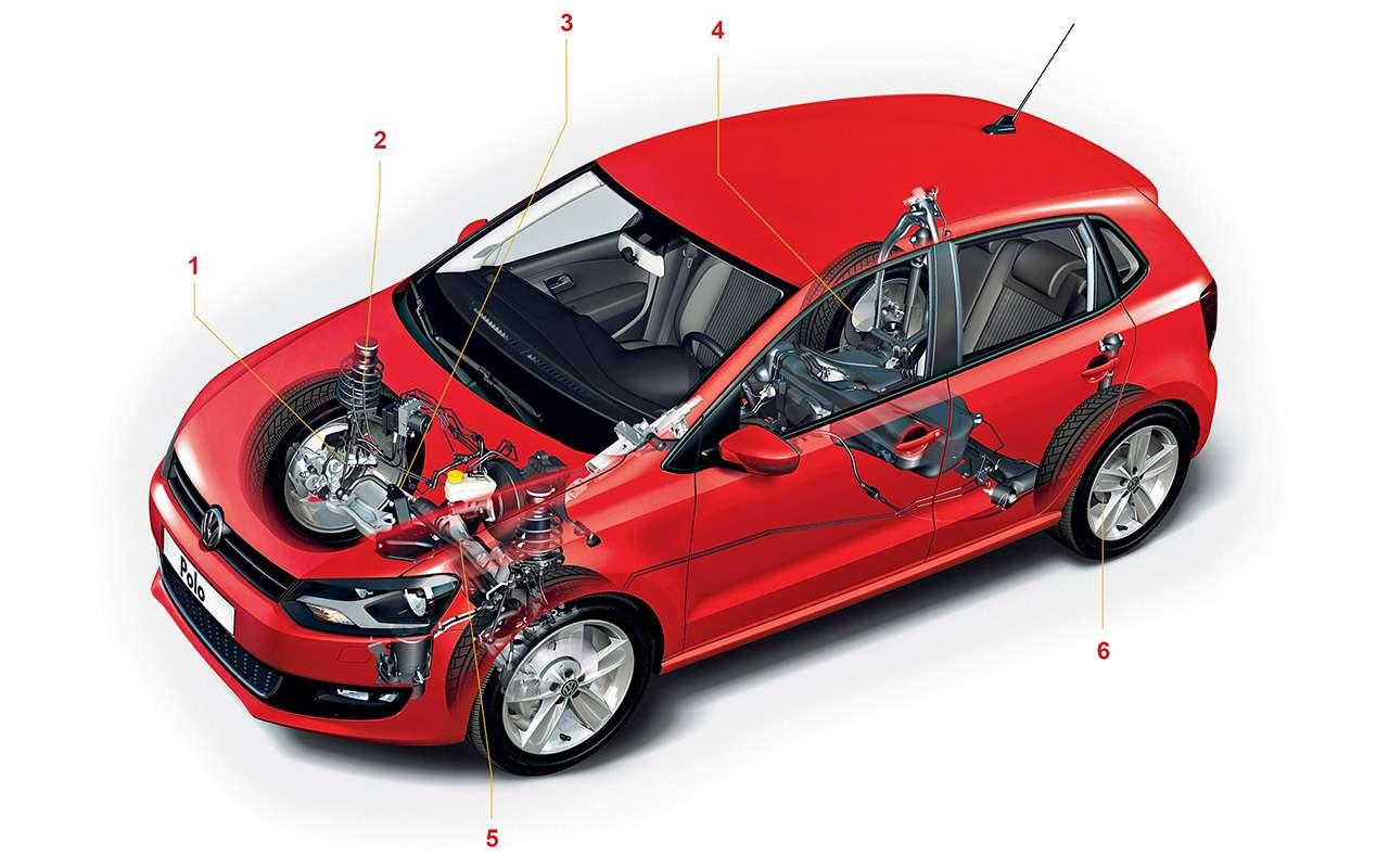 Volkswagen Polo Sedan спробегом: полный список проблем— фото 976748