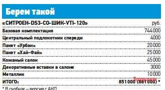 Оптимальный «Ситроен-DS3»