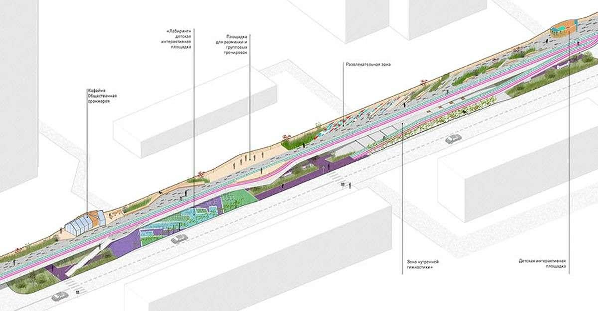 Висячие сады ибассейн: грандиозный проект реконструкции Московского монорельса— фото 886017
