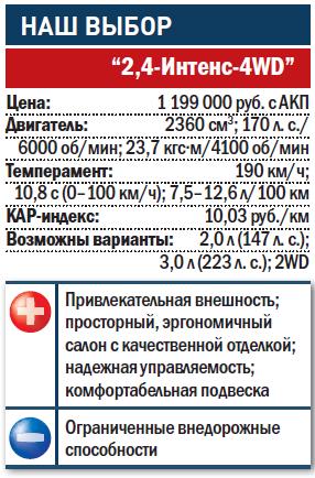 """МИЦУБИСИ-АУТЛЕНДЕР-XL"""