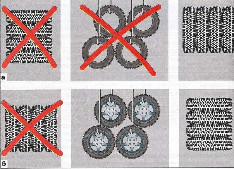 Как выгоднее хранить шины— все способы