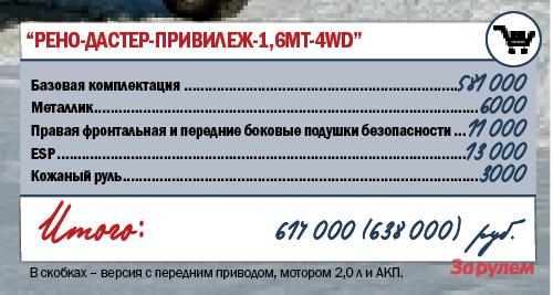 «Рено-Дастер», от 449 000 руб.
