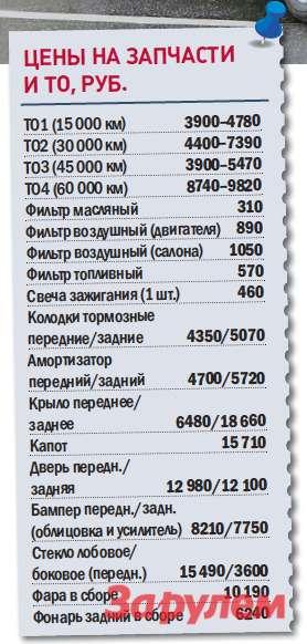 «Хёндай-Солярис», от 443 000 руб., КАР от 4,21 руб./км