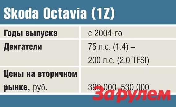 Skoda Octavia (1Z)