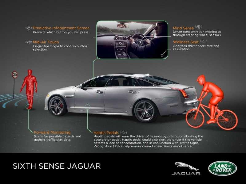 Система Mind Sense отJaguar Land Rover