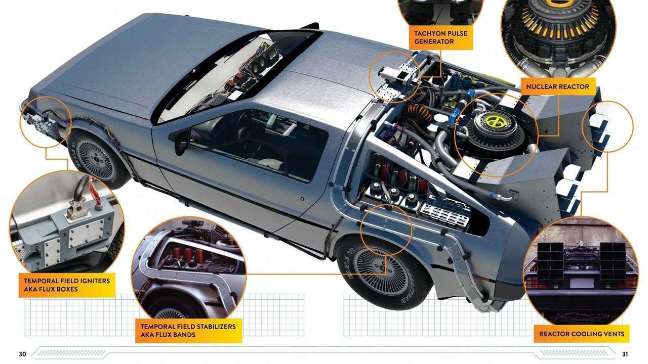 Тотсамый DeLorean из«Назад вбудущее»: вышло руководство пользователя— фото 1207713