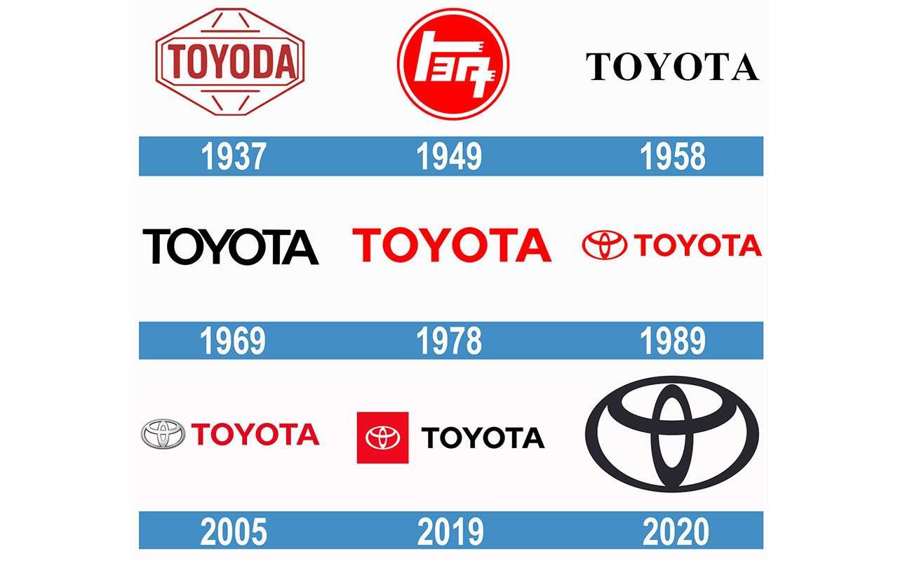 5 фактов, из-за которых вы иначе взглянете на Тойоту - фото 1278476