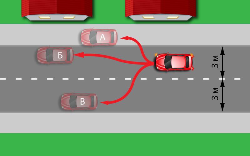 Умеете парковаться без штрафа? Вот вам простой тест