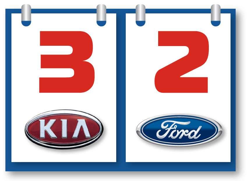 Ford Focus иKia cee'd
