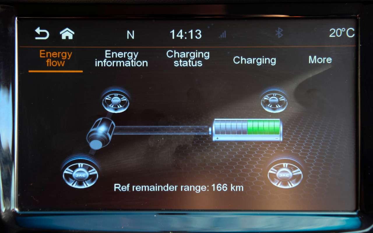 Самый дешевый электромобиль: тест нового китайца— фото 1198927
