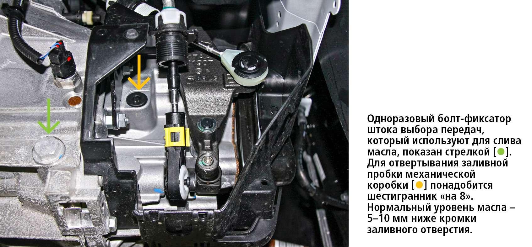 Ford Fiesta: проверка наремонтопригодность— фото 610306
