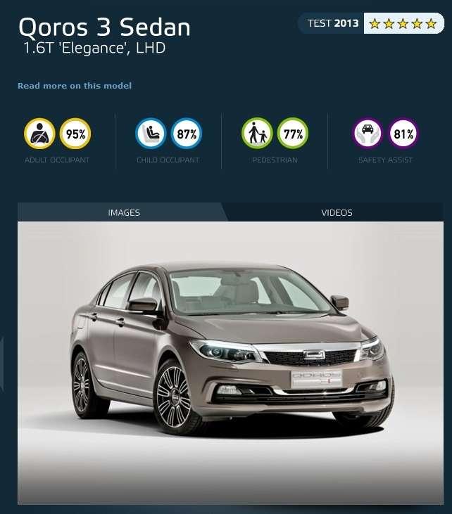 Euro NCAP назвала самые безопасные автомобили 2013 года— фото 257324