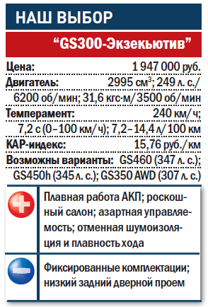 """ЛЕКСУС-GS"""