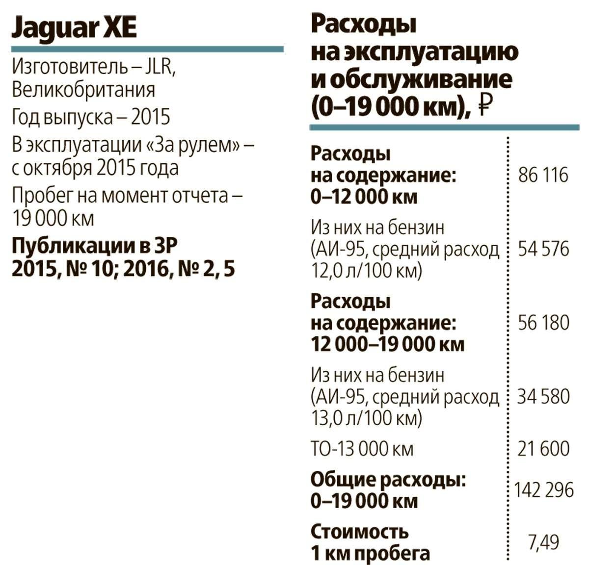 Jaguar XEизпарка ЗР: гуляет сам посебе— фото 609399